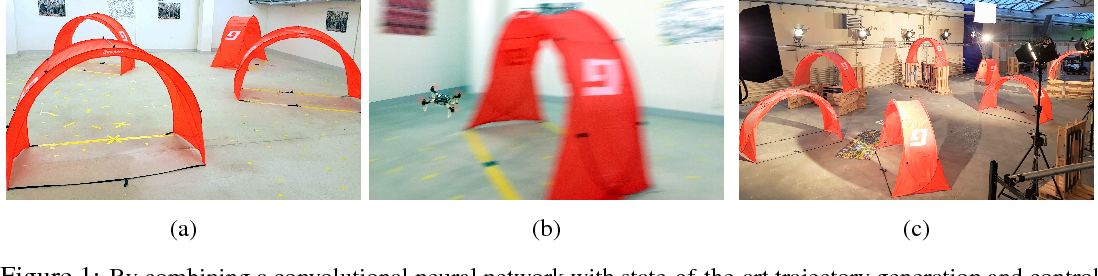 Figure 1 for Deep Drone Racing: Learning Agile Flight in Dynamic Environments