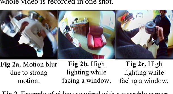 Figure 2 for Human Daily Activities Indexing in Videos from Wearable Cameras for Monitoring of Patients with Dementia Diseases