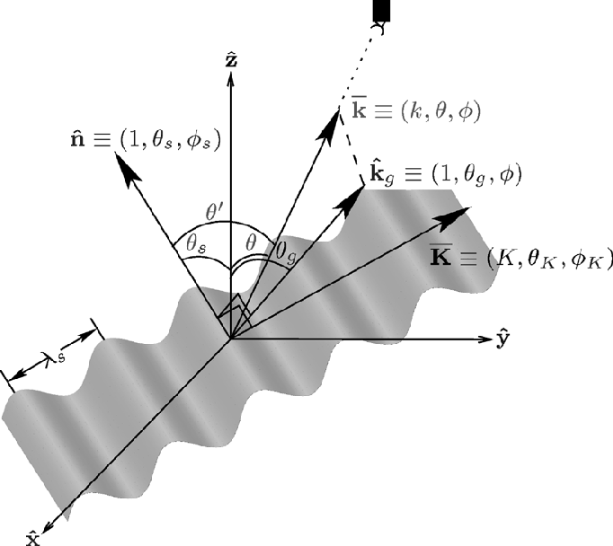 mathematical and physical modelling of microwave scattering and polarimetric remote sensing kozlov a i ligthart l p logvin a i
