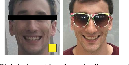 Figure 1 for Backdoor Attacks on Facial Recognition in the Physical World