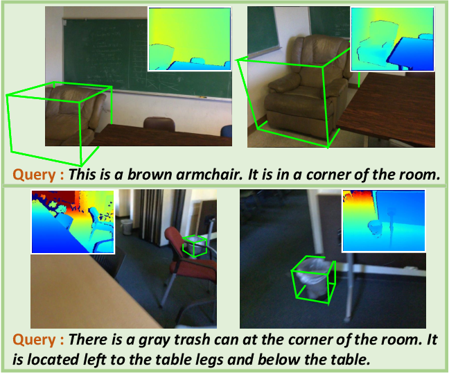 Figure 1 for Refer-it-in-RGBD: A Bottom-up Approach for 3D Visual Grounding in RGBD Images