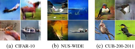 Figure 3 for Regularizing Deep Hashing Networks Using GAN Generated Fake Images