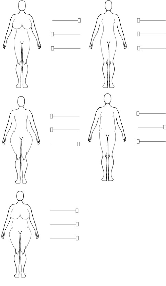 Preferred female body proportions among child-free men. - Semantic ...