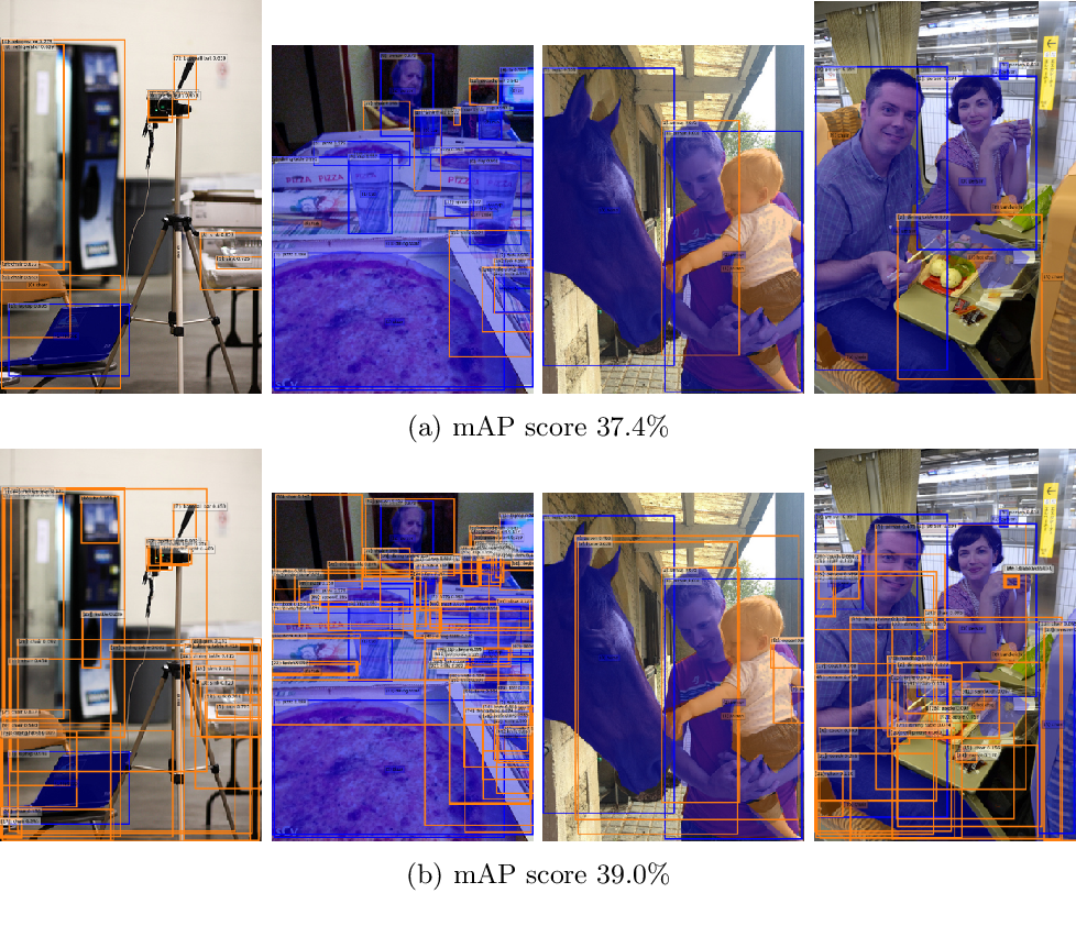 Figure 4 for What can robotics research learn from computer vision research?
