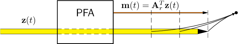 Figure 3 for PFAx: Predictable Feature Analysis to Perform Control