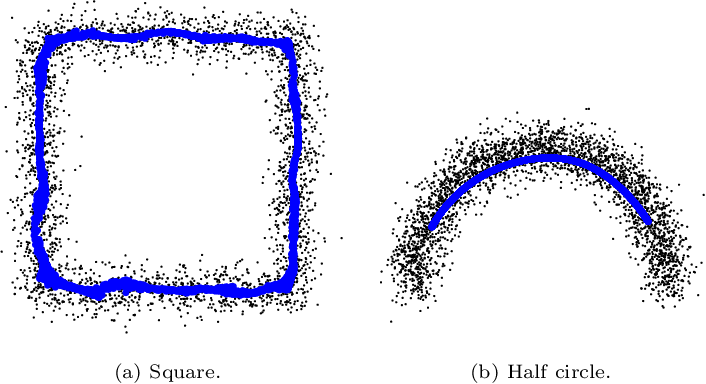 Figure 1 for Unsupervised learning of disentangled representations in deep restricted kernel machines with orthogonality constraints