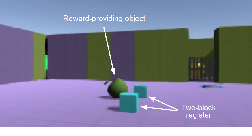 Figure 3 for REALab: An Embedded Perspective on Tampering