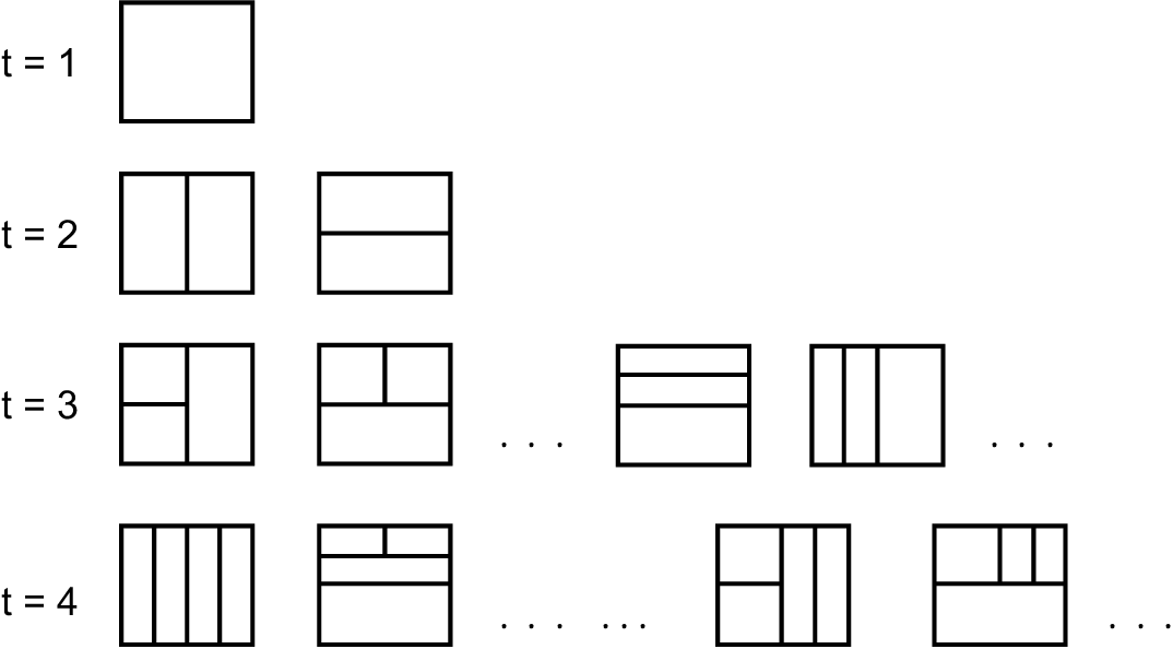Figure 3 for Nonparametric Density Estimation for High-Dimensional Data - Algorithms and Applications