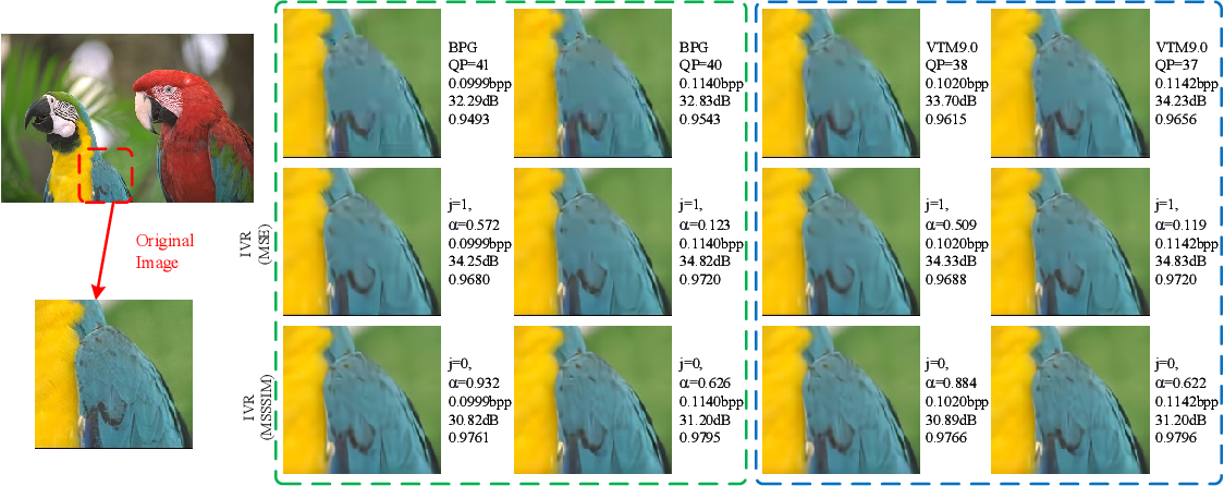 Figure 1 for Interpolation variable rate image compression