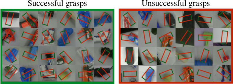 Figure 3 for The Curious Robot: Learning Visual Representations via Physical Interactions