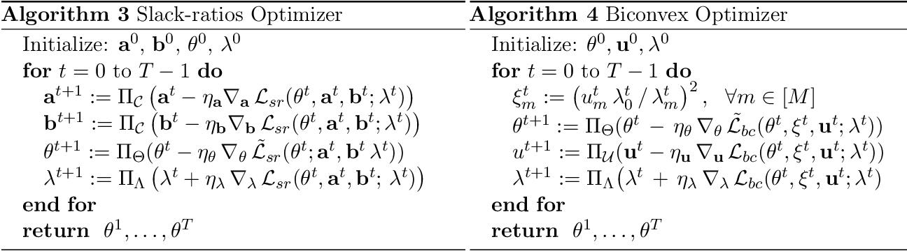 Figure 4 for Optimizing Generalized Rate Metrics through Game Equilibrium