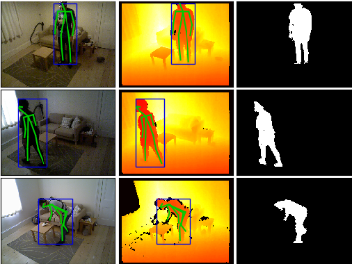 Figure 1 for CaloriNet: From silhouettes to calorie estimation in private environments