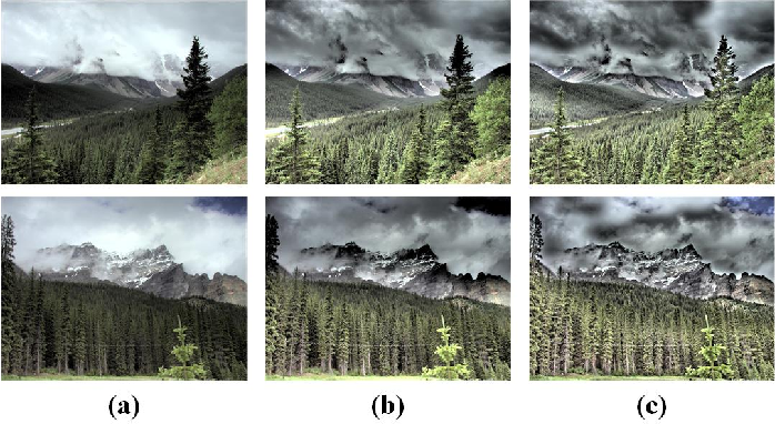 Figure 2 for Mobile-end Tone Mapping based on Integral Image and Integral Histogram
