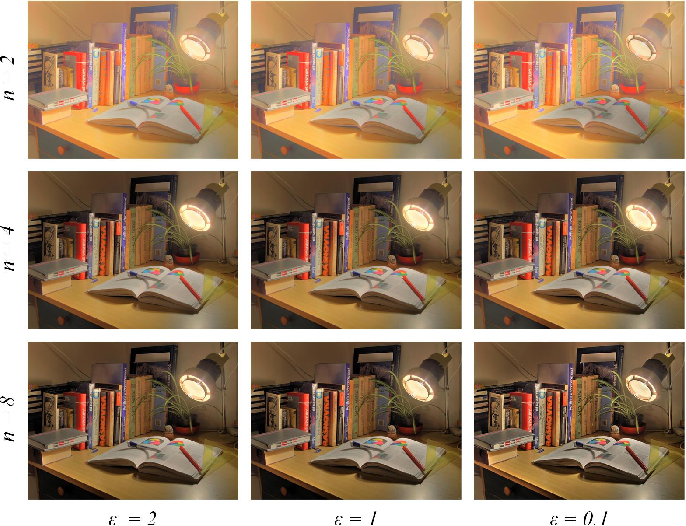 Figure 4 for Mobile-end Tone Mapping based on Integral Image and Integral Histogram