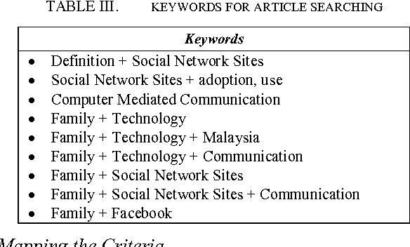 social sites definition