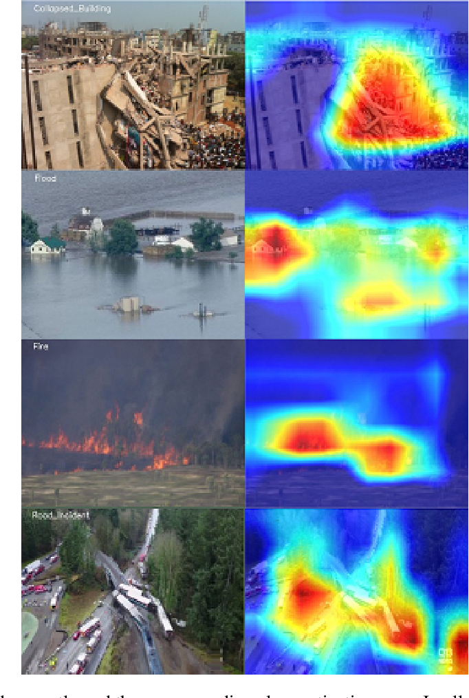 Figure 4 for Deep-Learning-Based Aerial Image Classification for Emergency Response Applications Using Unmanned Aerial Vehicles