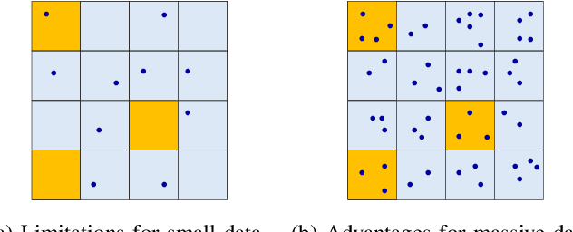 Figure 1 for Realization of spatial sparseness by deep ReLU nets with massive data