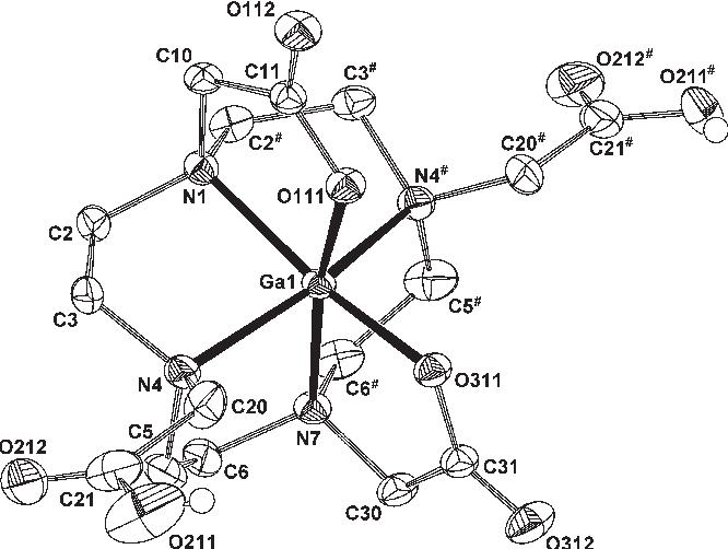 Figure 4 From Galliumiii Complexes Of Dota And Dota Monoamide