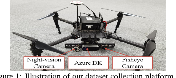 Figure 1 for UAV-Human: A Large Benchmark for Human Behavior Understanding with Unmanned Aerial Vehicles