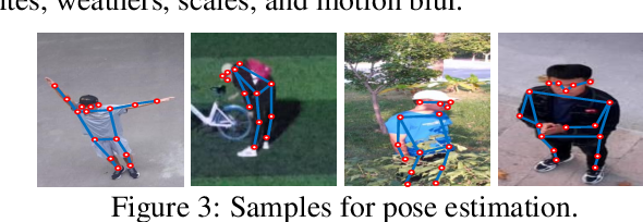 Figure 4 for UAV-Human: A Large Benchmark for Human Behavior Understanding with Unmanned Aerial Vehicles