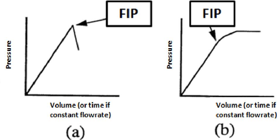 Offs Oil Well Schematic Diagram on