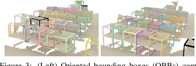 Figure 4 for Scan2CAD: Learning CAD Model Alignment in RGB-D Scans