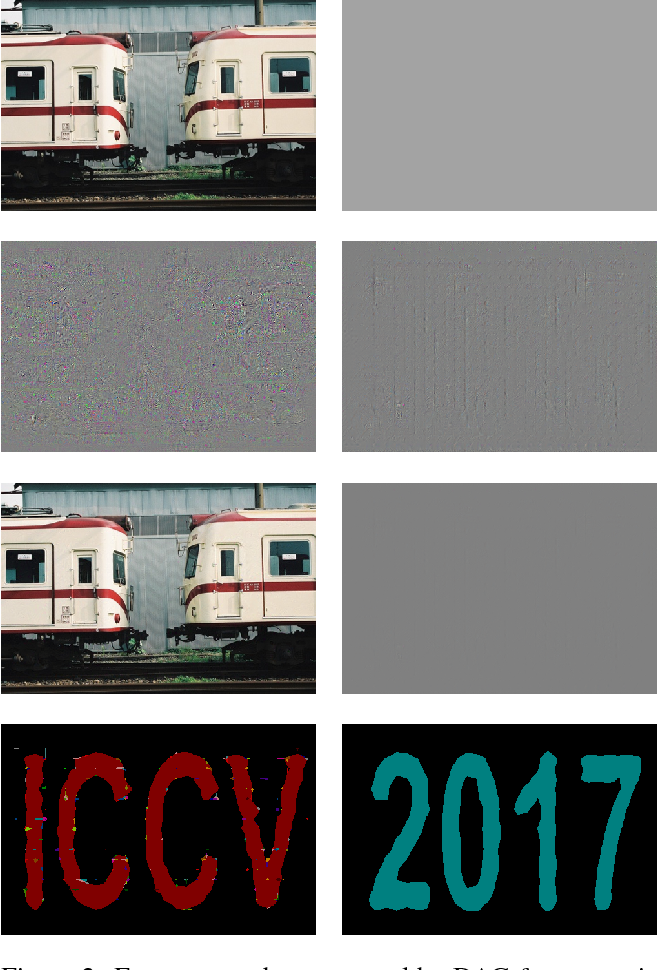 Figure 3 for Adversarial Examples for Semantic Segmentation and Object Detection
