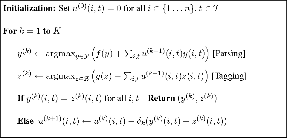 Figure 2 for A Tutorial on Dual Decomposition and Lagrangian Relaxation for Inference in Natural Language Processing