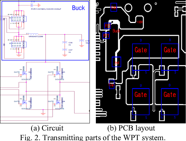 Study of noise reduction from SMPS in the wireless power ...