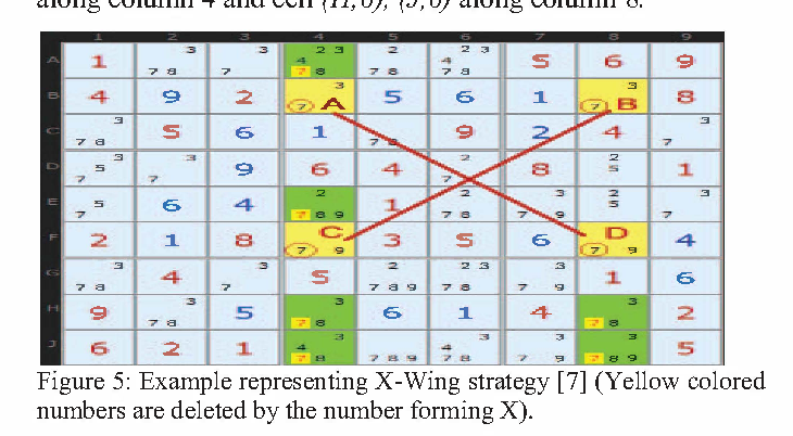 Figure 5 from A generic membrane computing-based Sudoku
