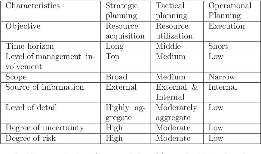 PDF] Crew Management in Passenger Rail Transport - Semantic