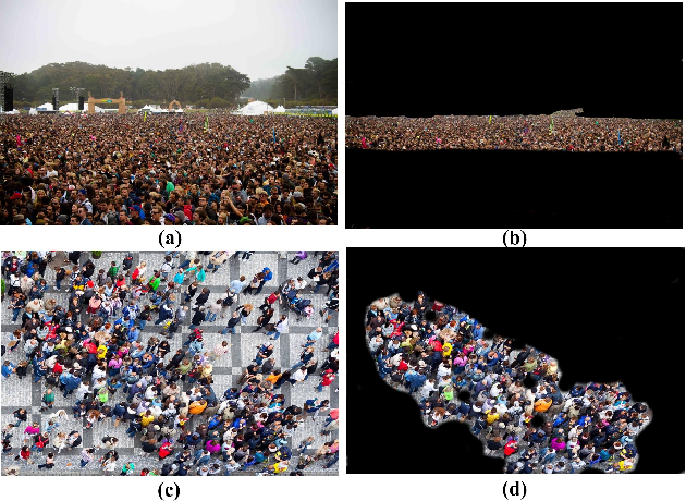 Figure 1 for PDANet: Pyramid Density-aware Attention Net for Accurate Crowd Counting