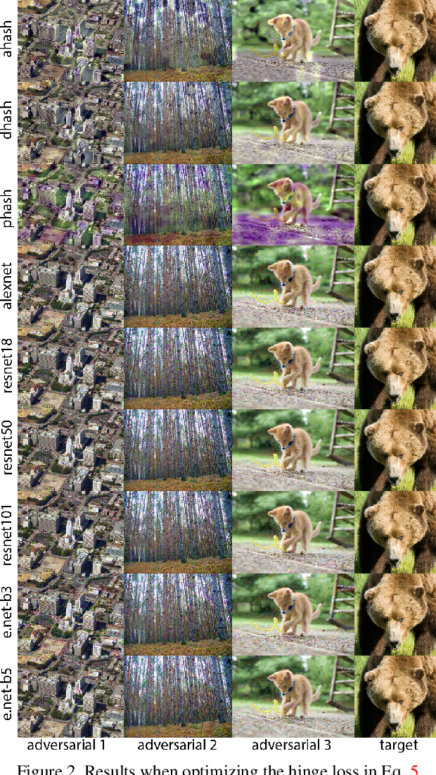 Figure 3 for Adversarial collision attacks on image hashing functions