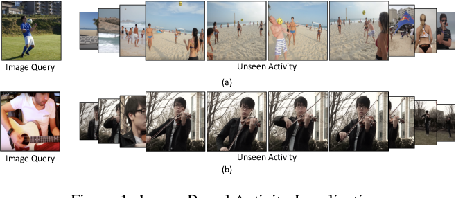 Figure 1 for Localizing Unseen Activities in Video via Image Query