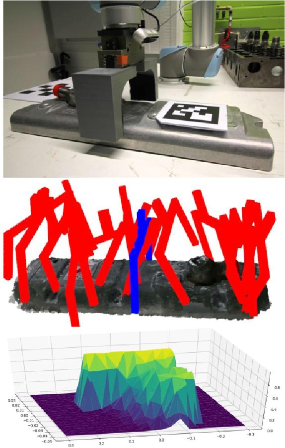 Figure 1 for Benchmarking 6D Object Pose Estimation for Robotics