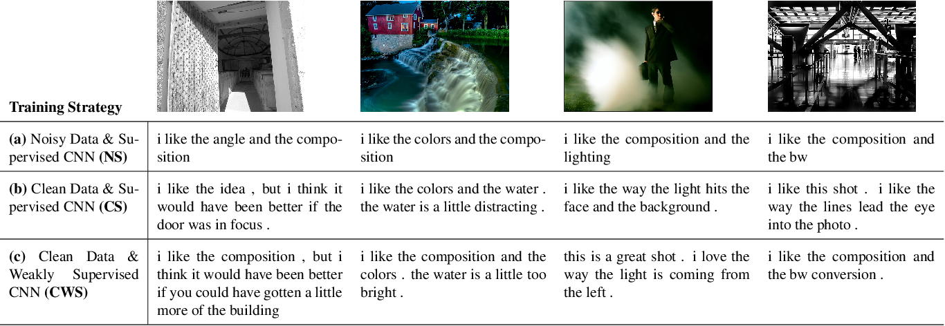 Figure 1 for Aesthetic Image Captioning From Weakly-Labelled Photographs