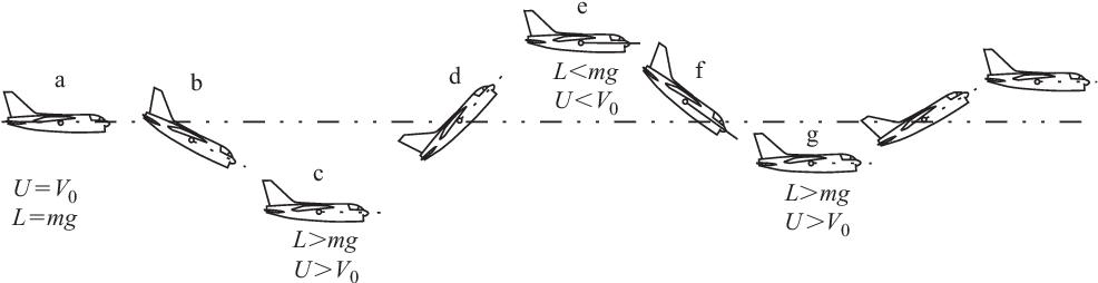 figure 6.3