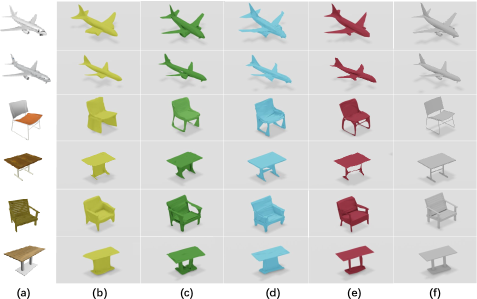 Figure 2 for STD-Net: Structure-preserving and Topology-adaptive Deformation Network for 3D Reconstruction from a Single Image