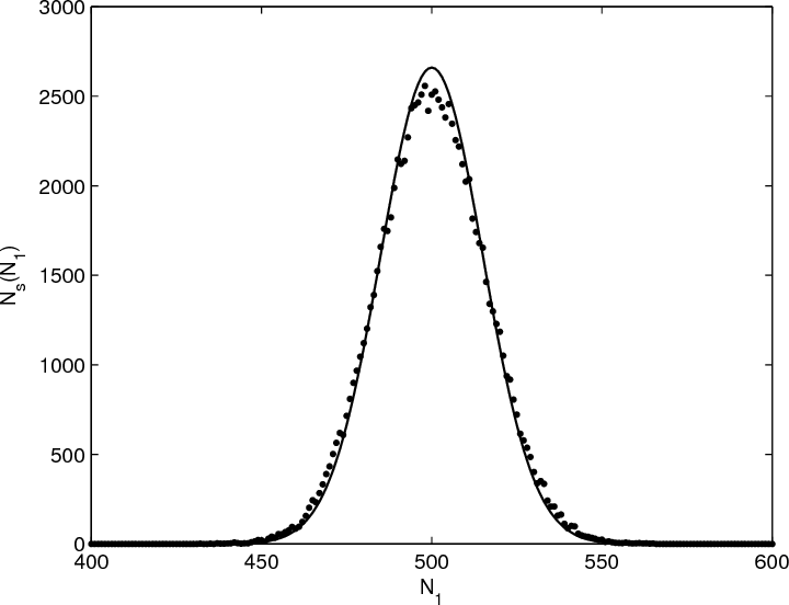 Figure 5 from A hybrid random number generator (hrng