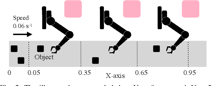Figure 2 for Dynamic Multi-Robot Task Allocation under Uncertainty and Temporal Constraints