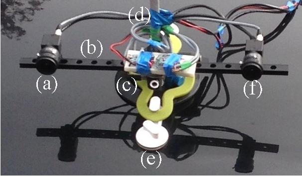 Figure 3 from An efficient algorithm for pothole detection using