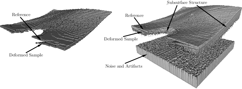 Figure 3 for Force Estimation from OCT Volumes using 3D CNNs