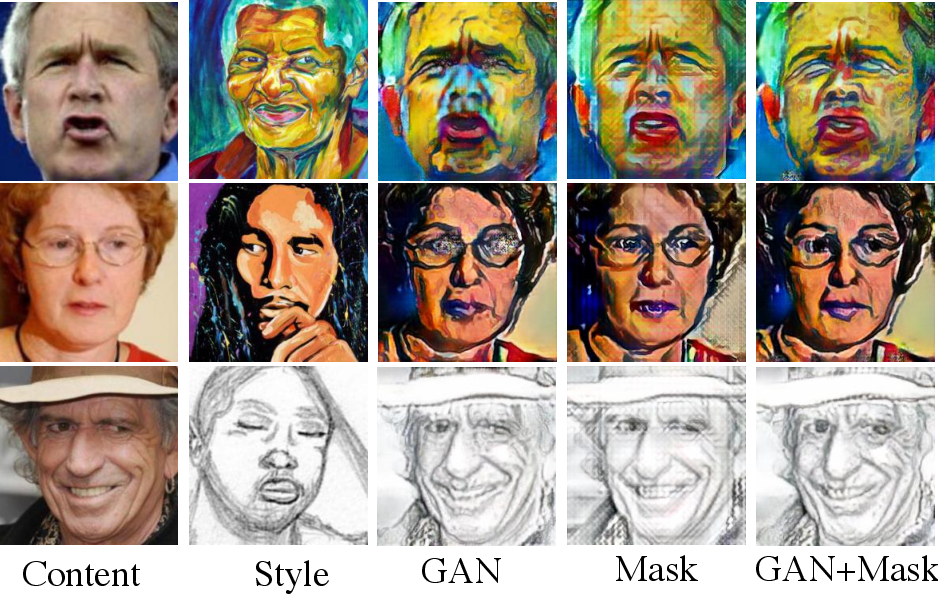 Figure 3 for Beyond Textures: Learning from Multi-domain Artistic Images for Arbitrary Style Transfer
