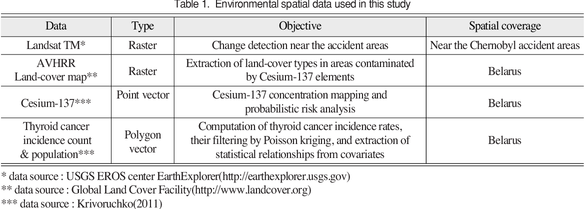 PDF] Environmental Impact Assessment of Nuclear Power Plant