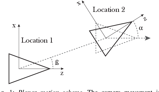 Figure 1 for Least-squares Optimal Relative Planar Motion for Vehicle-mounted Cameras