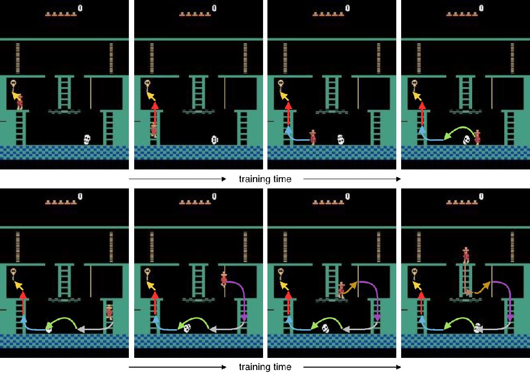 Figure 1 for Learning Montezuma's Revenge from a Single Demonstration