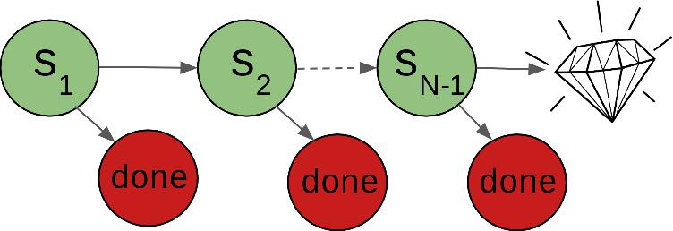 Figure 3 for Learning Montezuma's Revenge from a Single Demonstration