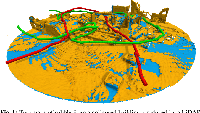 Figure 1 for Freetures: Localization in Signed Distance Function Maps