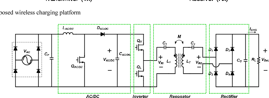 3  example circuit diagram of proposed wireless charging platform