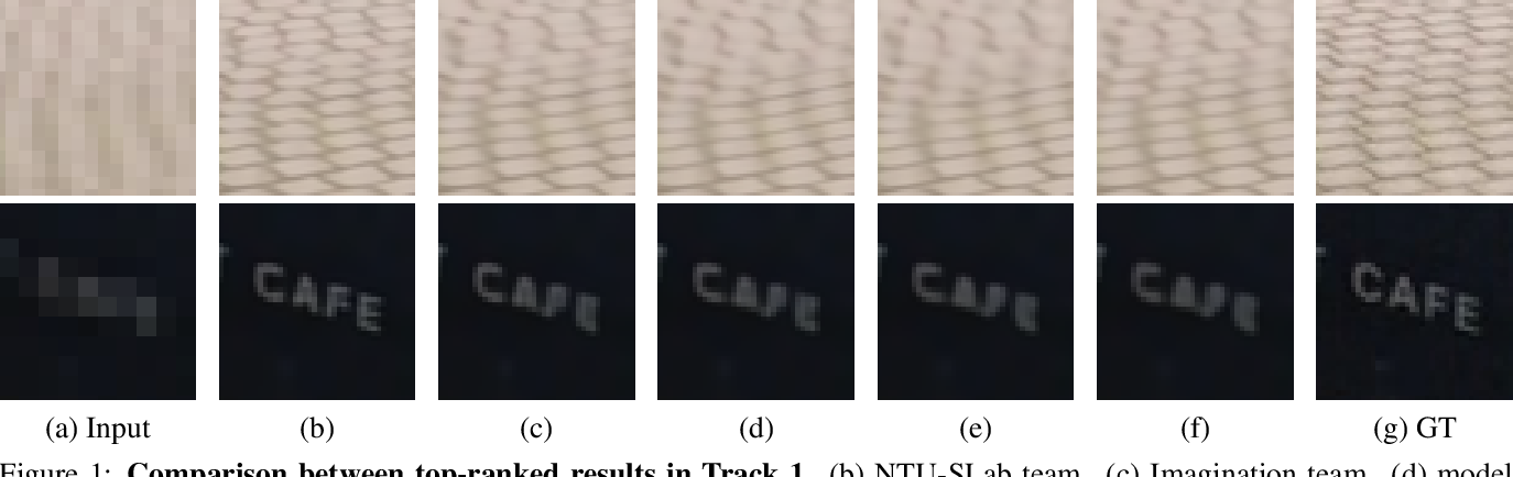 Figure 2 for NTIRE 2021 Challenge on Video Super-Resolution